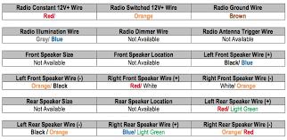 s14 radio wiring diagram automotive wiring diagrams wiring  1999 audi a4 radio wiring diagram 1997 audi a4 stereo wiring s14 radio wiring diagram 1999 Wiring Diagram Hugo Pa200b Hoist