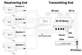 xantech ir receiver wiring diagram wirdig wiring diagram furthermore telephone wiring diagram on ir blaster