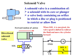 wiring diagrams and ladder logic solenoid
