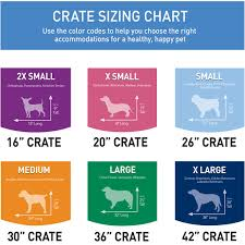 Kong Crate Size Chart Port A Crate Natures Miracle