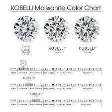 Kobelli Large Radiant Double Halo Moissanite Ring Def Vs