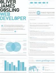 Unique Resumes Templates Free Professional Web Designer Resume Sample epic of gilgamesh essay 65