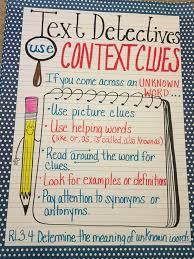 Context Clues Anchor Chart Context Clues Anchor Chart Context Clues Anchor Charts