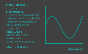 Data Quotes Magnificent 48 Inspiring Quotes About Data Visualization
