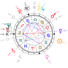Astrology And Natal Chart Of Ariana Grande Born On 1993 06 26