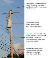 power line pole diagram quick start guide of wiring diagram • greening our cities and towns rh pottstowntrees org electrical power distribution diagram voltage of overhead power lines