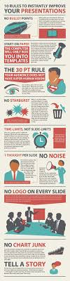 Presentation Skills Ppt 24 Best Presentations And Public Speaking Images On Pinterest 15