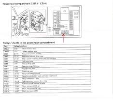 volvo s70 engine diagram volvo wiring diagrams
