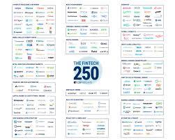The Fintech 250 The Top Fintech Startups Of 2018