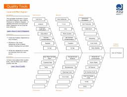 Cause And Effect Diagram Template Word 43 Great Fishbone Diagram Templates Examples Word Excel