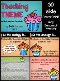 themes in literature for th and th grade theme literature an introduction powerpoint that can be used when teaching about themes in literature upper elementary