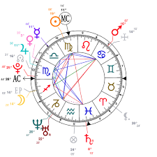 Astrology And Natal Chart Of Rap Monster Born On 1994 09 12