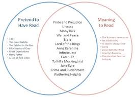 Compare And Contrast Beowulf And Grendel Venn Diagram Venn Diagram To Kill A Mockingbird Book And Movie