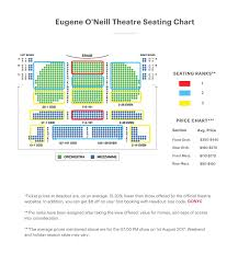 59e59 Theater Seating Chart Xperiencetravelthetaylorway Eugene Oneill Theatre Seating