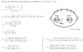equations to make a picture on graphing calculator tessshlo