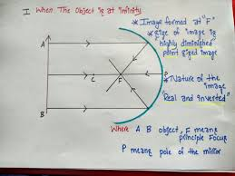 Light Reflection And Refraction Worksheet When The Object Is At Infinity Light Reflection And