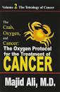 Image result for Majid Ali Oxygen Videos