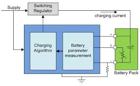 power bank power on the go (part 2) power electronics lead acid battery charger circuit diagram at Battery Charger Block Diagram
