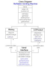 Vending Machine Schematics Cool Projects Refillable Vending Machine