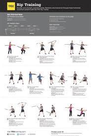 trx exercise chart rip