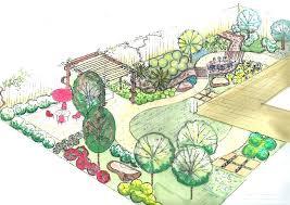 landscape architecture blueprints.  Blueprints Residential Landscape Architecture Drawings Plan How  To Draw Plans On Landscape Architecture Blueprints
