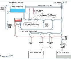 jayco electrical wiring diagram popular 1983 jayco wiring diagram jayco electrical wiring diagram fantastic jayco trailer wiring diagram s 1983 coachmen wiring diagram introduction