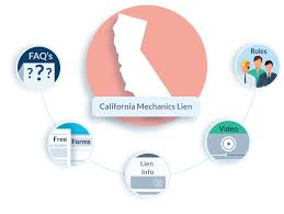 California Mechanics Lien Law In Construction Faqs Forms