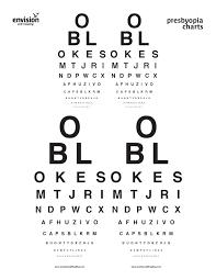 Presbyopia Test Chart 72 Cogent Presbyopia Convergence Chart Eye Exercise