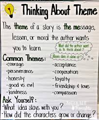 3rd Grade Anchor Charts Thinking About Theme Anchor Chart Freebie 3rd Grade