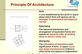 principles of architecture unique principles of architecture design on throughout software and
