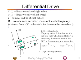 diffeial drive linear velocity of right wheel