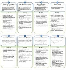 the 8 competencies contactscount the 8 competencies