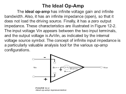 the ideal op amp the ideal op amp has infinite voltage gain and infinite