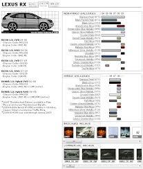 2016 Lexus Rx 350 Color Chart Best Picture Of Chart