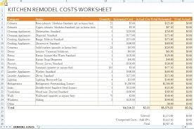 Home Improvement Cost Estimator Home Renovation Cost