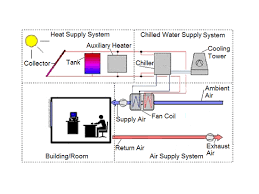 home air conditioning diagram. home air conditioning diagram