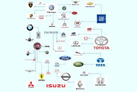 Car Company Ownership Chart Who Owns What In The Auto Industry Daily Monitor