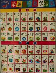 The alphabet is also known as the international radiotelephony spelling alphabet. 10 Phonetic Alphabet Ideas Phonetic Alphabet Alphabet How To Memorize Things