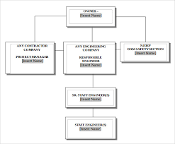 77 Interpretive Ubc It Org Chart