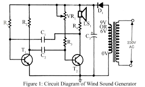 wind generator wiring diagrams with electrical pics 82439 Wind Generator Wiring Diagram full size of wiring diagrams wind generator wiring diagrams with simple pics wind generator wiring diagrams wind generator wiring diagram single phase