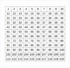 Number Chart Sample 7 Documents In Pdf Word
