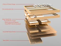 Ottoman Bed Sets Exploded View