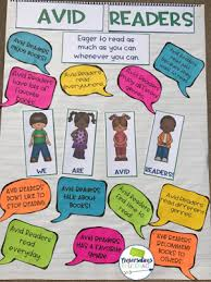 Avid Anchor Charts Reading Anchor Charts Just Right Books And Shoes