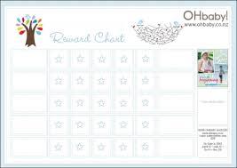 5 Reward Chart Apps