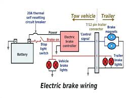 trailer wiring diagram electric brakes new 7 wire trailer brake 4 way wiring diagram inspirational 4 way switch wiring diagram multiple lights simple peerless light