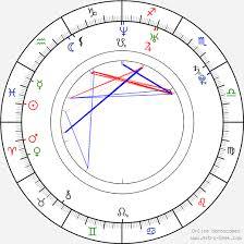 Malika Birth Chart Horoscope Date Of Birth Astro