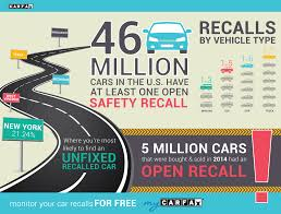 1 in 5 cars has an open recall. Check your car now for FREE ...