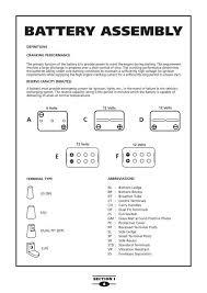 Battery Conversion Chart