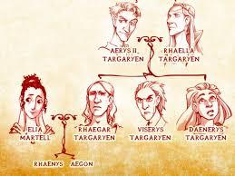Got Relationship Chart This Targaryen Family Tree Helps Explain Game Of Thrones