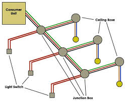 wiring house lights simple wiring diagram wiring a lighting circuit how to wire a light diy doctor to one switch wiring 2